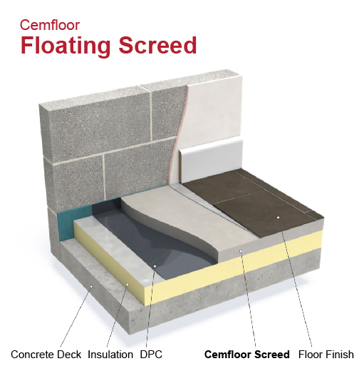 Cemfloor floating screed explainer graphic